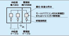 配電箱内結線図(参考)