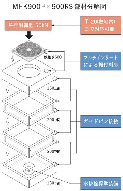 MHK900×900×900 部材分解図