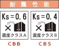 耐震性能Ks=1.0震度クラスS,耐震性能Ks=0.6震度クラスA